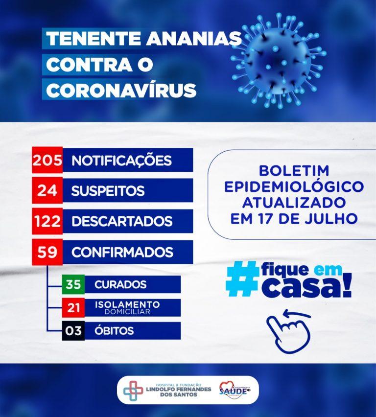 Boletim Epidemiológico, atualizado em 17 de julho de 2020