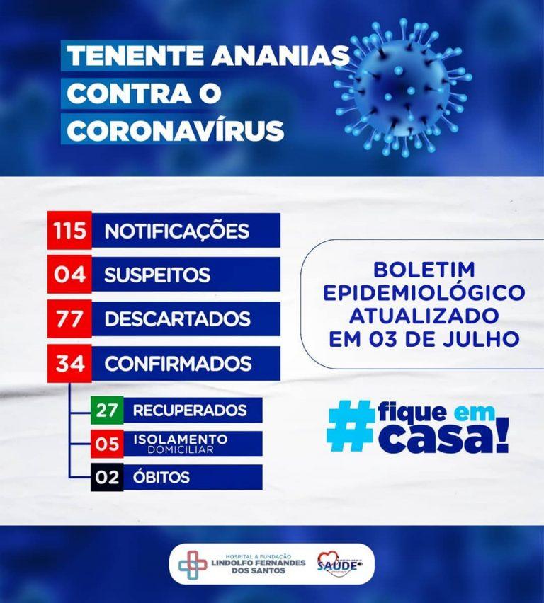 Boletim Epidemiológico, atualizado em 03 de julho de 2020