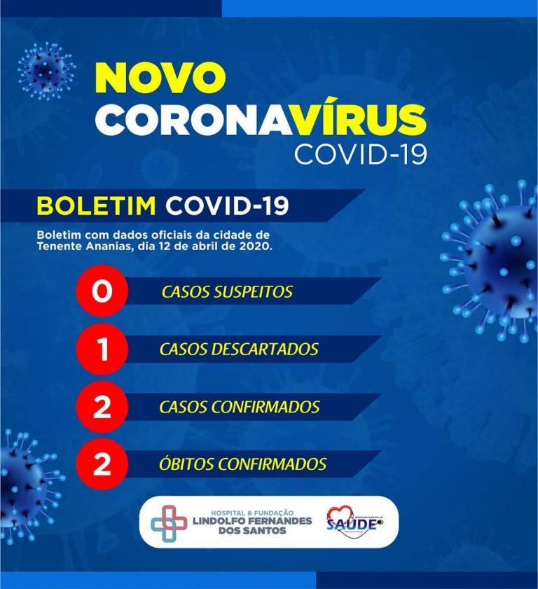 BOLETIM EPIDEMIOLÓGICO / Caso de óbito é confirmado por coronavírus em Tenente Ananias/RN, em 12/04/2020