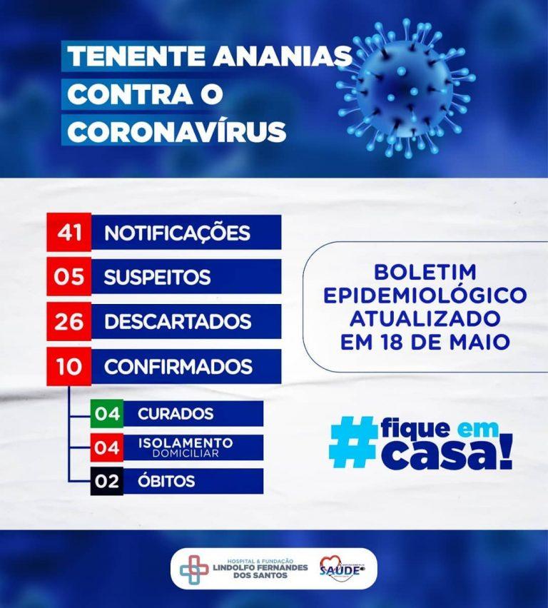 Boletim Epidemiologico, atualizado em 18 de maio de 2020