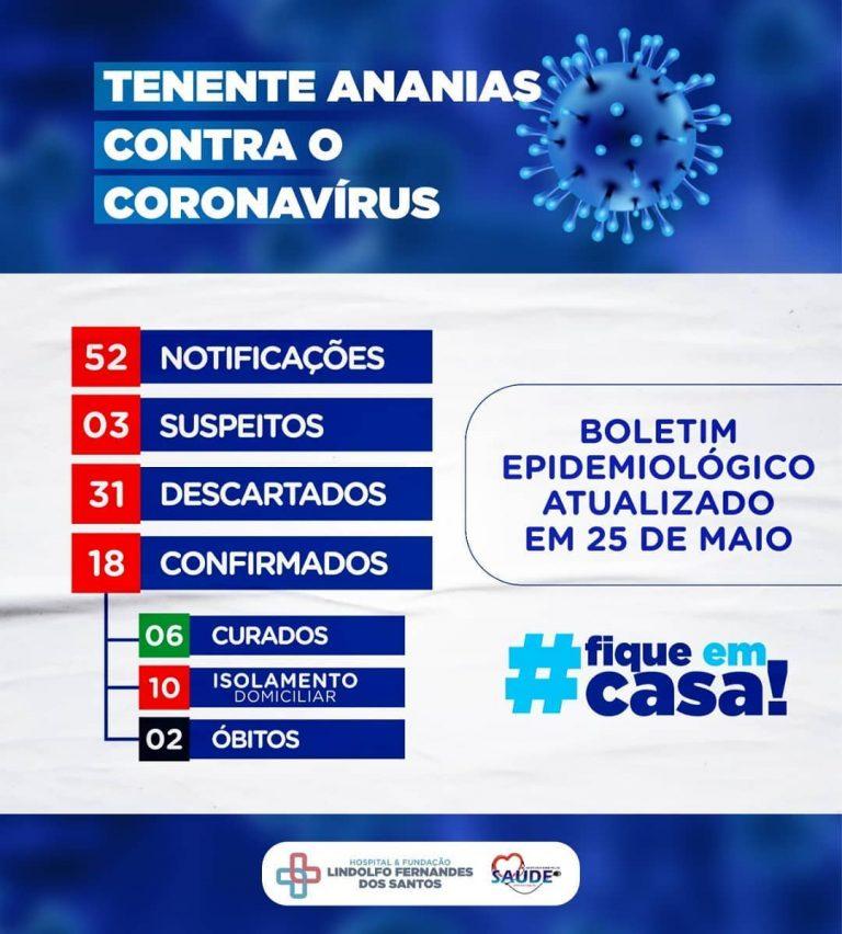 Boletim Epidemiológico, atualizado em 25 de maio de 2020