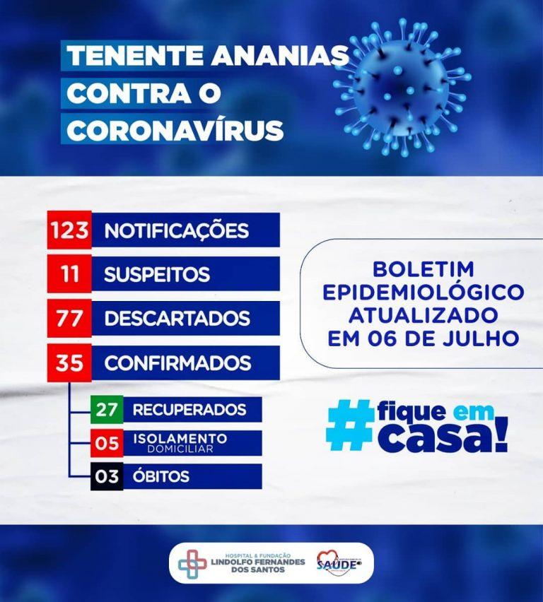 Boletim Epidemiológico, atualizado em 06 de julho de 2020